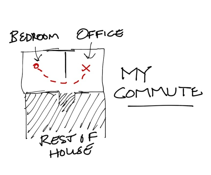 My commute